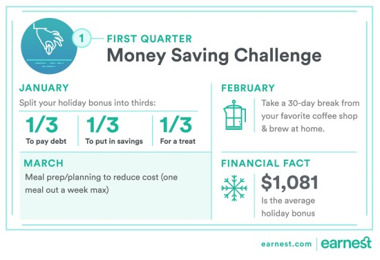 christie_moneysavingchallengeq1