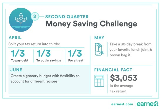 christie_moneysavingchallengeq2