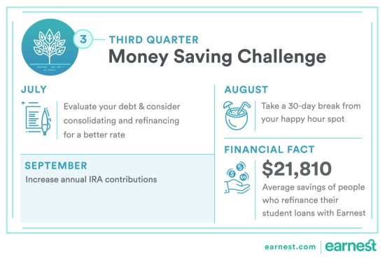 christie_moneysavingchallengeq3