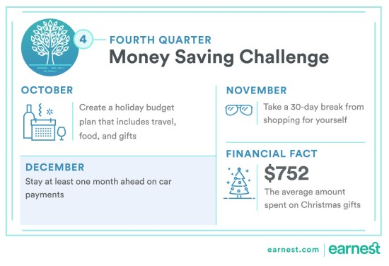 christie_moneysavingchallengeq4